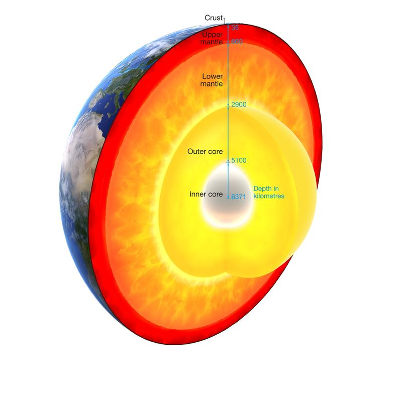 X-rays reveal inner structure of the Earth's ancient magma ...